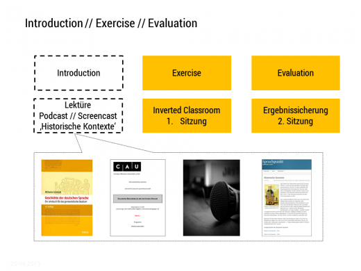Introduction / Exercise / Evaluation (IEE)
