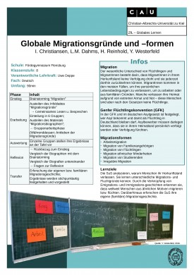 Poster_A1_Migrationgründe-page-001